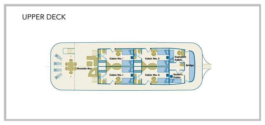 Odyssey Galapagos Cruise, Upper Deck